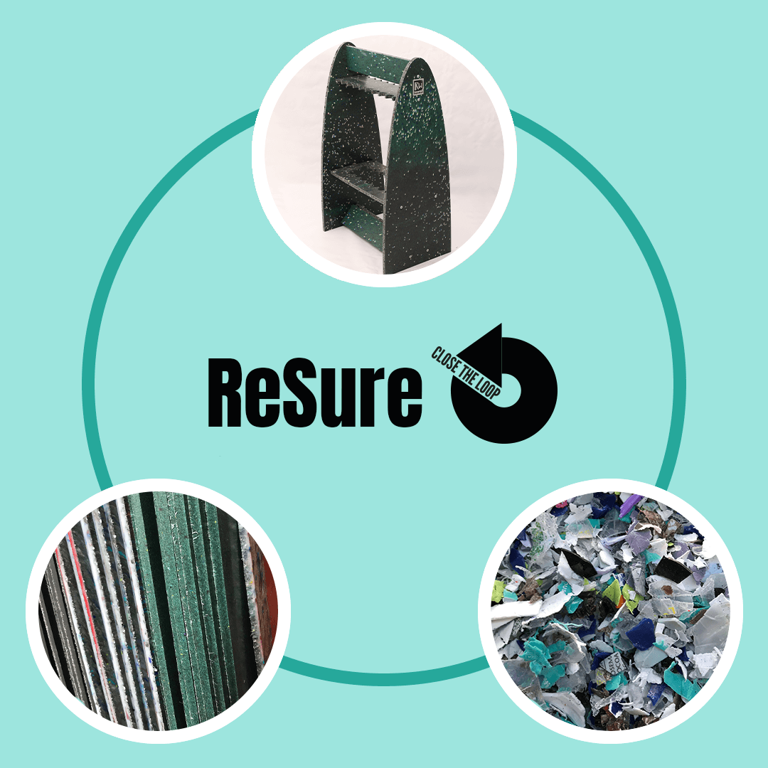 resure policy reworked closed loop recycling