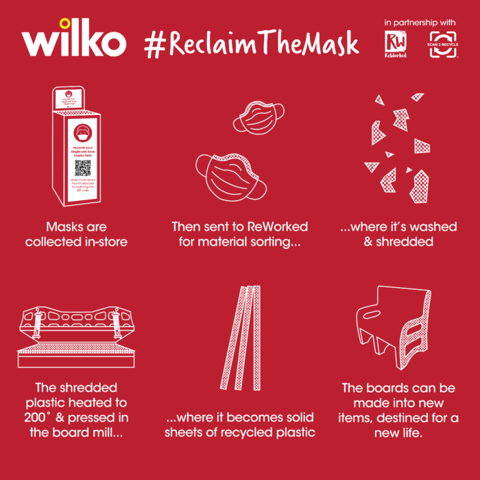#reclaimthemask reclaim the mask ppe recycling single-use disposable mask recycling wilko